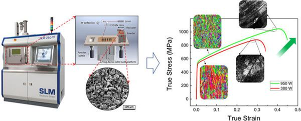singapore-researchers-enhance-ductility-toughness-of-metal-3d-printed-parts-with.jpg