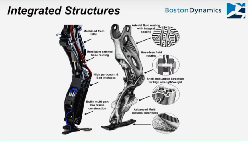 atlas-3D-printed-legs-from-boston-dynamics.png
