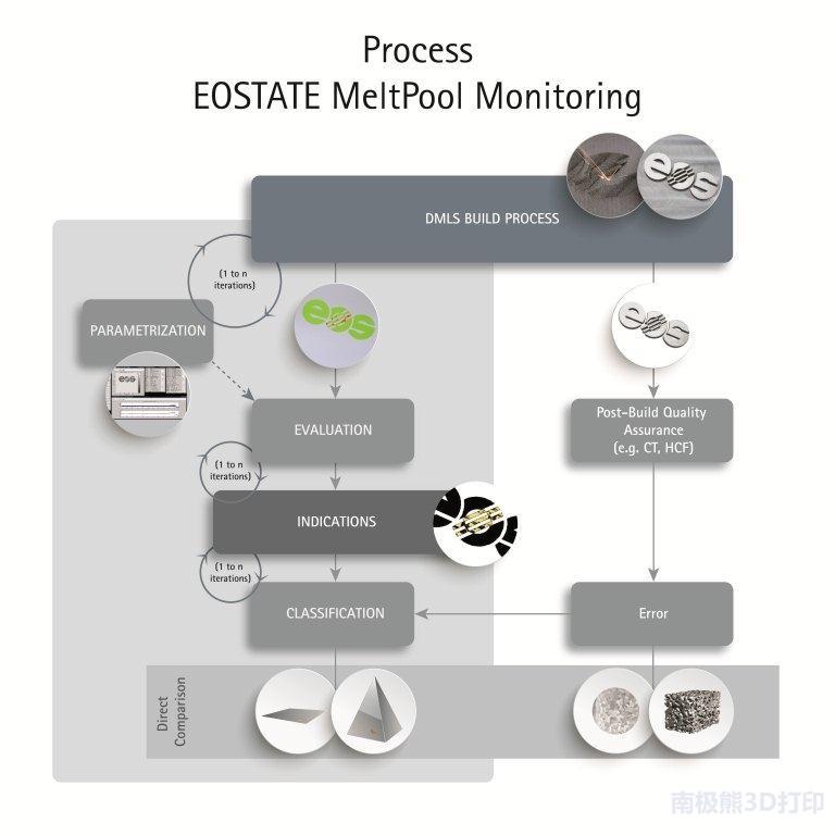 EOS_Process_EOSTATE_MeltPool_EN.jpg