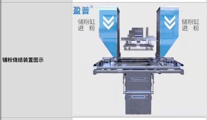 让手板厂打印成本的费用降低50%有什么样的奥秘?