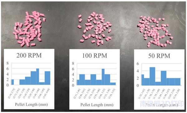 researchers-mtu-invent-3d-printable-polymer-pelletizer-chopper-2.jpg