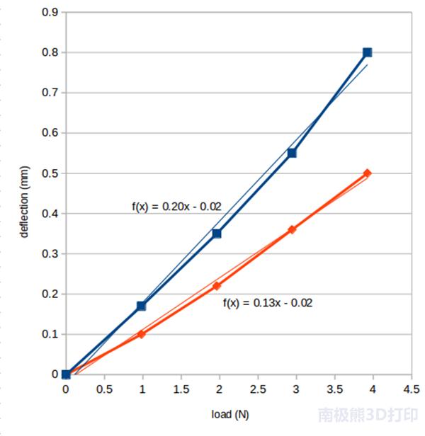 reprap-ltd-inserts-hollow-tubes-3d-prints-stronger-5.png