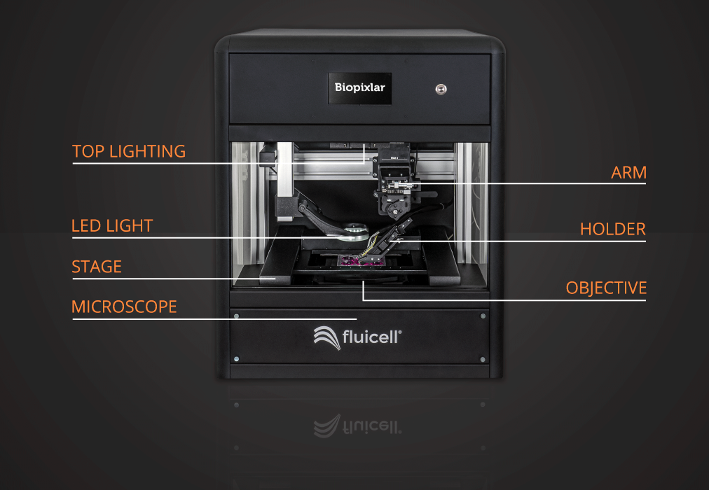 Bioprinter-black-mirror-with-caption-1012-px-700-px-4.png