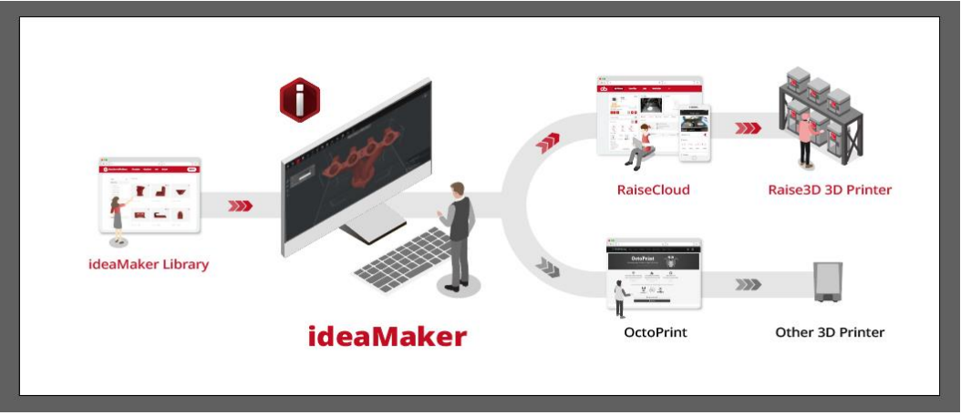 ideamaker-4.0-screenshot.png