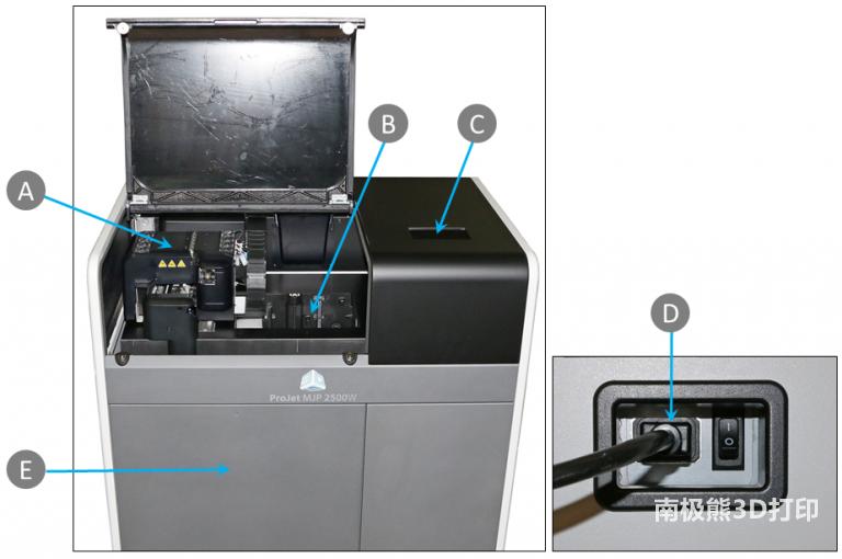 郑州3D打印公司:全球芯片短缺会影响3D打印机吗?插图